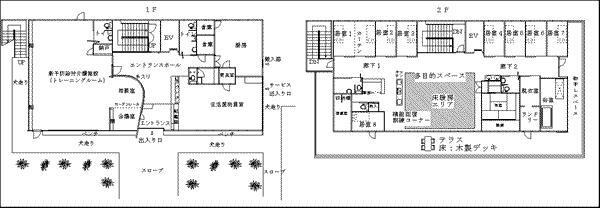 あいの里 小規模多機能型居宅介護施設 施設の平面図(1F&2F)